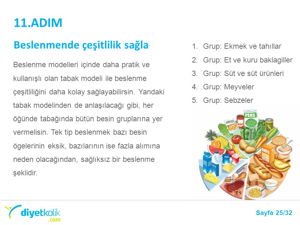 11.ADIM Beslenmende çeşitlilik sağla Sayfa 25/32 Beslenme modelleri içinde daha pratik ve kullanışlı olan tabak modeli ile beslenme çeşitliliğini daha