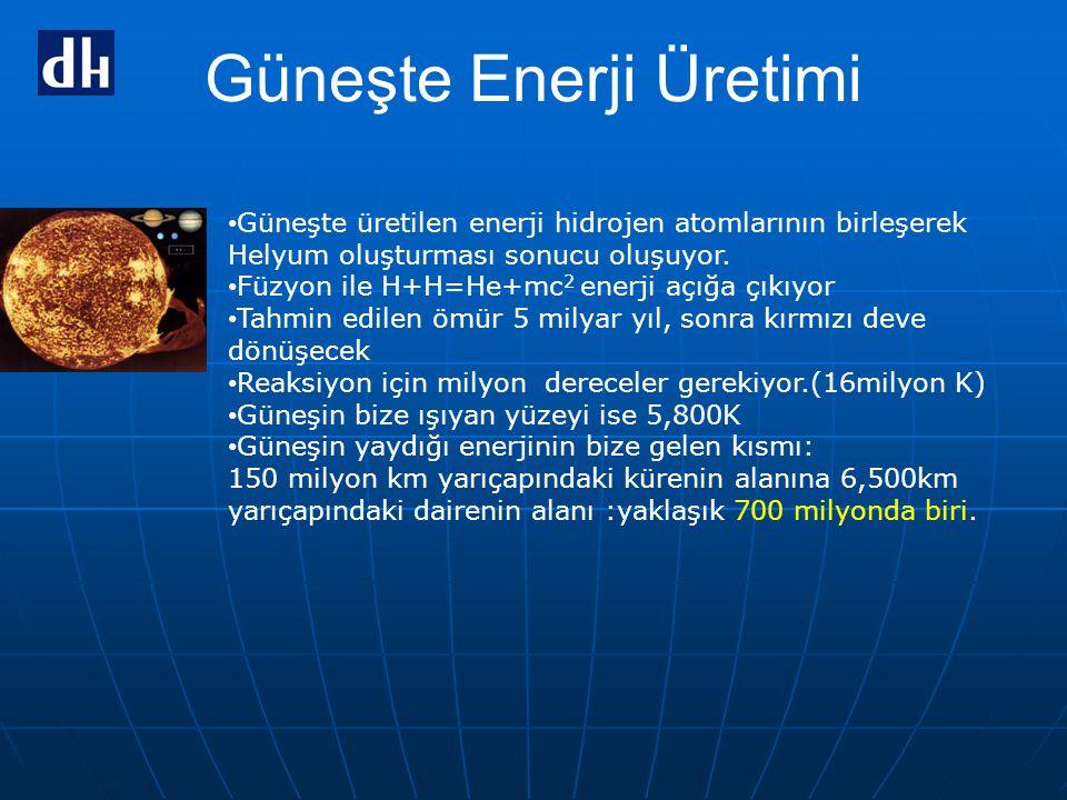 • Güneşte üretilen enerji hidrojen atomlarının birleşerek Helyum oluşturması sonucu oluşuyor. • Füzyon ile H+H=He+mc 2 enerji açığa çıkıyor • Tahmin e