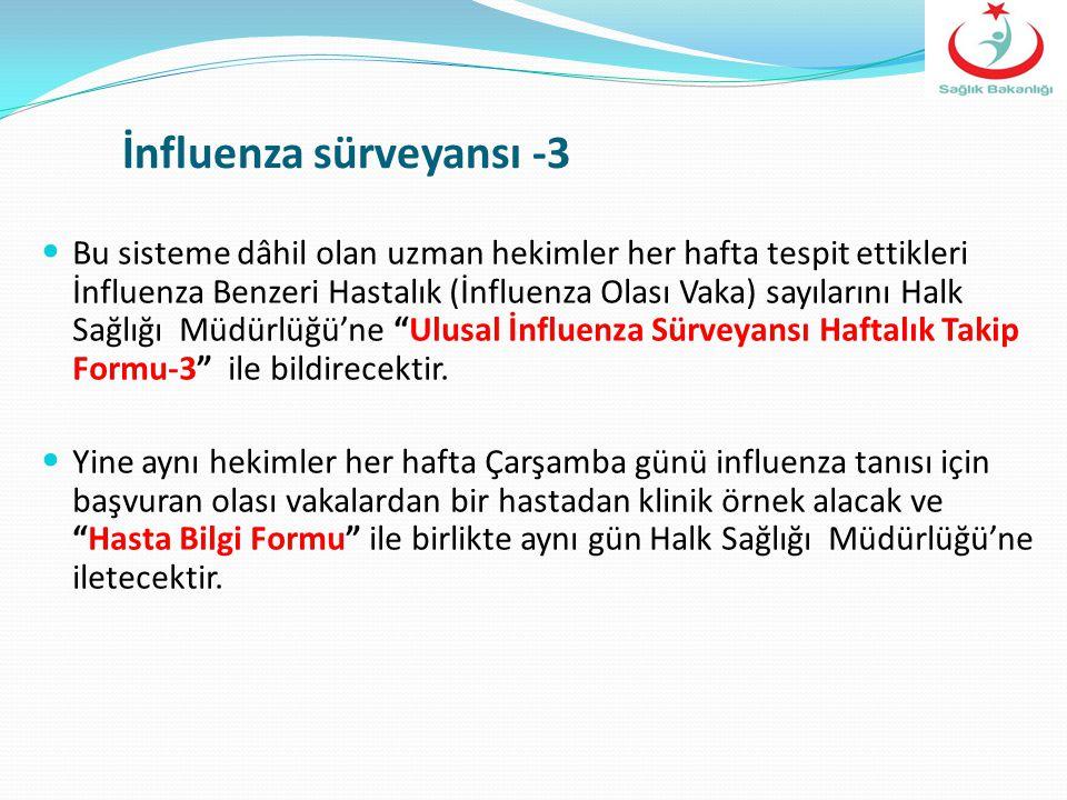 • Bu sisteme dâhil olan uzman hekimler her hafta tespit ettikleri İnfluenza Benzeri Hastalık (İnfluenza Olası Vaka) sayılarını Halk Sağlığı Müdürlüğü'