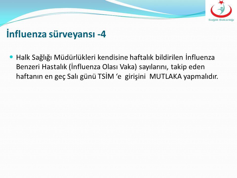 • Halk Sağlığı Müdürlükleri kendisine haftalık bildirilen İnfluenza Benzeri Hastalık (İnfluenza Olası Vaka) sayılarını, takip eden haftanın en geç Sal