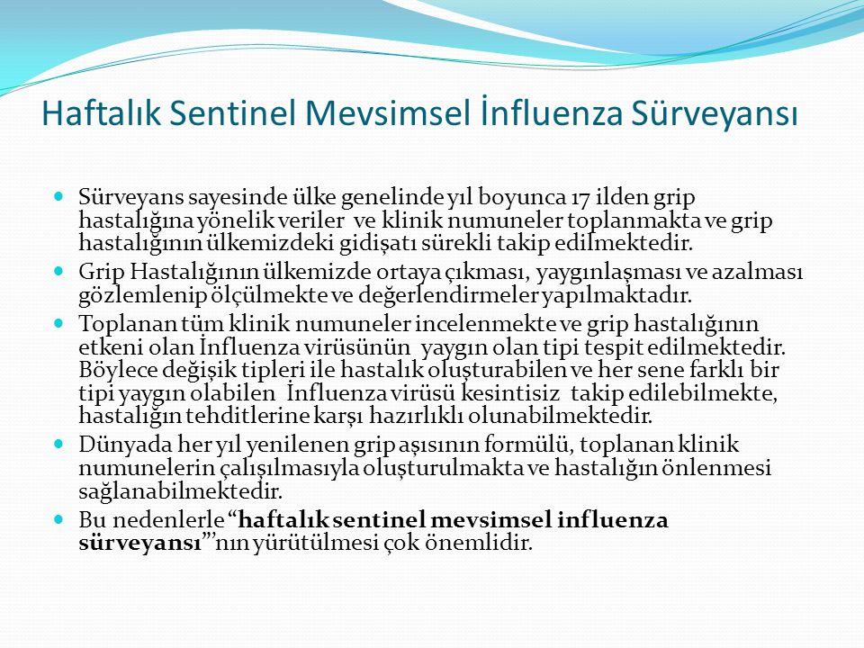 Haftalık Sentinel Mevsimsel İnfluenza Sürveyansı  Sürveyans sayesinde ülke genelinde yıl boyunca 17 ilden grip hastalığına yönelik veriler ve klinik