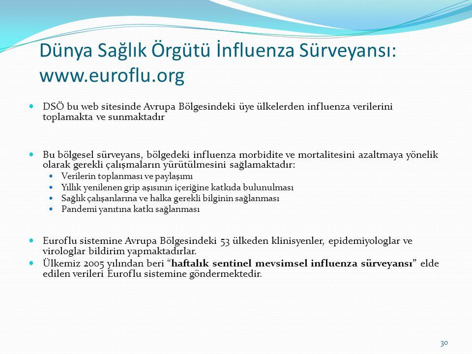 Dünya Sağlık Örgütü İnfluenza Sürveyansı: www.euroflu.org  DSÖ bu web sitesinde Avrupa Bölgesindeki üye ülkelerden influenza verilerini toplamakta ve
