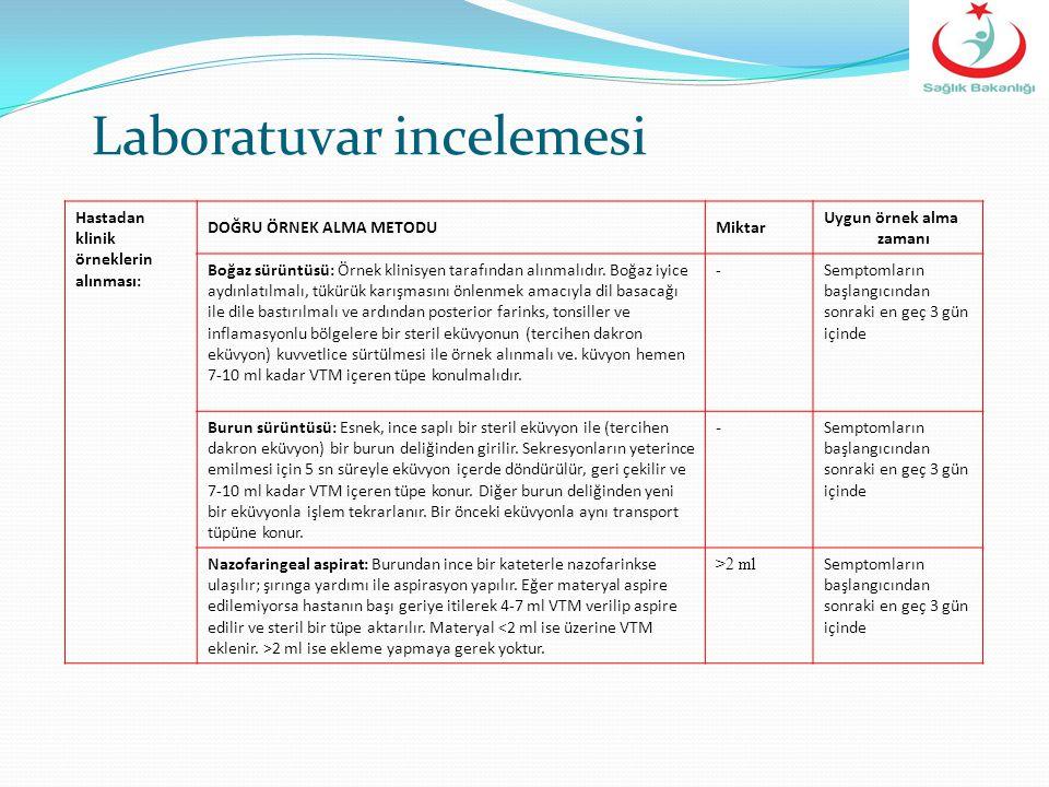 Laboratuvar incelemesi Hastadan klinik örneklerin alınması: DOĞRU ÖRNEK ALMA METODUMiktar Uygun örnek alma zamanı Boğaz sürüntüsü: Örnek klinisyen tar