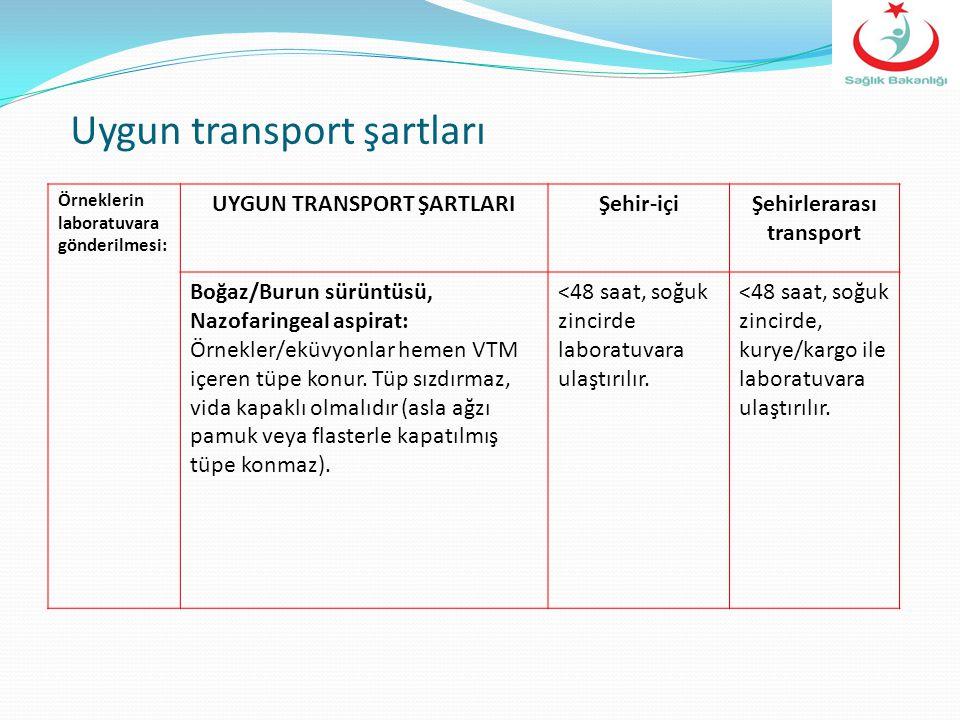 Uygun transport şartları Örneklerin laboratuvara gönderilmesi: UYGUN TRANSPORT ŞARTLARIŞehir-içiŞehirlerarası transport Boğaz/Burun sürüntüsü, Nazofar