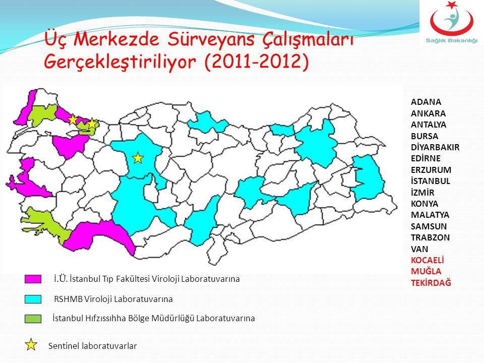 Üç Merkezde Sürveyans Çalışmaları Gerçekleştiriliyor (2011-2012) İ.Ü. İstanbul Tıp Fakültesi Viroloji Laboratuvarına RSHMB Viroloji Laboratuvarına Sen