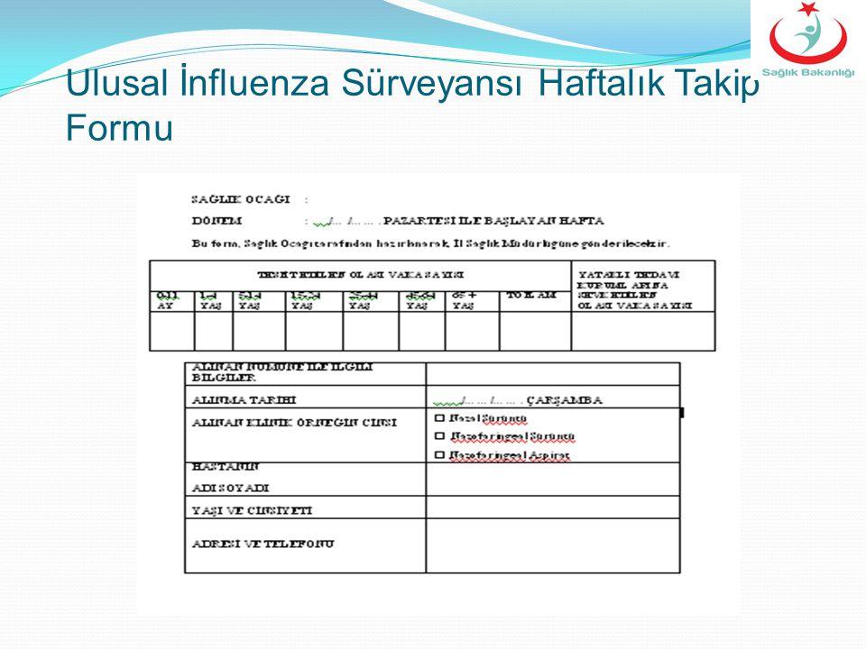Ulusal İnfluenza Sürveyansı Haftalık Takip Formu