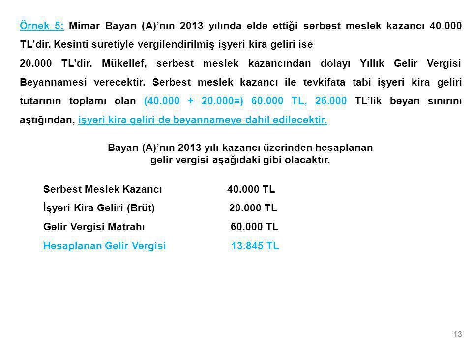 13 Örnek 5: Mimar Bayan (A)'nın 2013 yılında elde ettiği serbest meslek kazancı 40.000 TL'dir. Kesinti suretiyle vergilendirilmiş işyeri kira geliri i