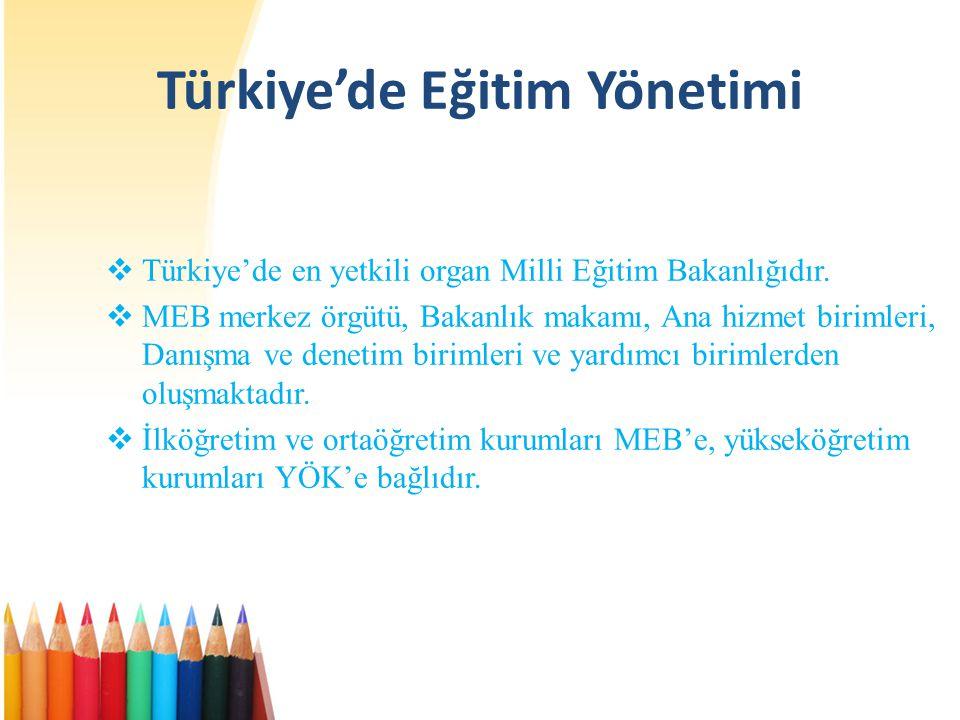 Türkiye'de Eğitim Yönetimi  Türkiye'de en yetkili organ Milli Eğitim Bakanlığıdır.