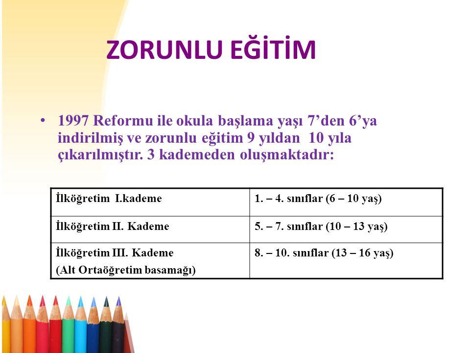 ZORUNLU EĞİTİM • 1997 Reformu ile okula başlama yaşı 7'den 6'ya indirilmiş ve zorunlu eğitim 9 yıldan 10 yıla çıkarılmıştır.
