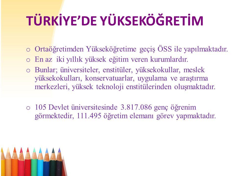 TÜRKİYE'DE YÜKSEKÖĞRETİM o Ortaöğretimden Yükseköğretime geçiş ÖSS ile yapılmaktadır.