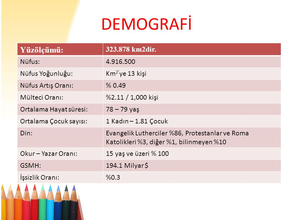 DEMOGRAFİ Yüzölçümü: 323.878 km2dir.