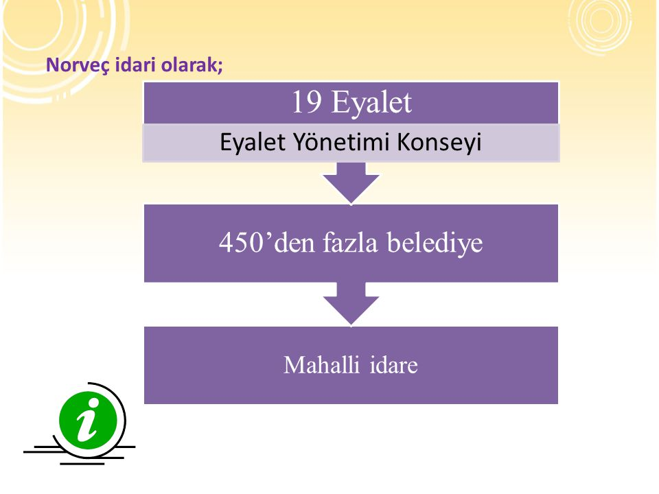 KAYNAKÇA  http://www.egitimsen.org.tr/icerik.php?yazi_id=3824 erişim tarihi; 10.04.2012 http://www.egitimsen.org.tr/icerik.php?yazi_id=3824  http://introtyrkisk.cappelendamm.no/c186925/artikkel/vis.html?tid=187050 erişim tarihi; 10.04.2012 http://introtyrkisk.cappelendamm.no/c186925/artikkel/vis.html?tid=187050  http://sgb.meb.gov.tr/eurydice/kitaplar/Turk_Egitim_sistemi_2011/Turk_Egitim _Sisteminin_Orgutlenmesi_2011.pdf erişim tarihi; 10.04.2012 http://sgb.meb.gov.tr/eurydice/kitaplar/Turk_Egitim_sistemi_2011/Turk_Egitim _Sisteminin_Orgutlenmesi_2011.pdf  http://www.turkcebilgi.com/ansiklopedi/norve%C3%A7 erişim tarihi; 10.04.2012 http://www.turkcebilgi.com/ansiklopedi/norve%C3%A7  http://tr.wikipedia.org/wiki/Norve%C3%A7 erişim tarihi; 10.04.2012 http://tr.wikipedia.org/wiki/Norve%C3%A7  Güney, S.Y (2009).