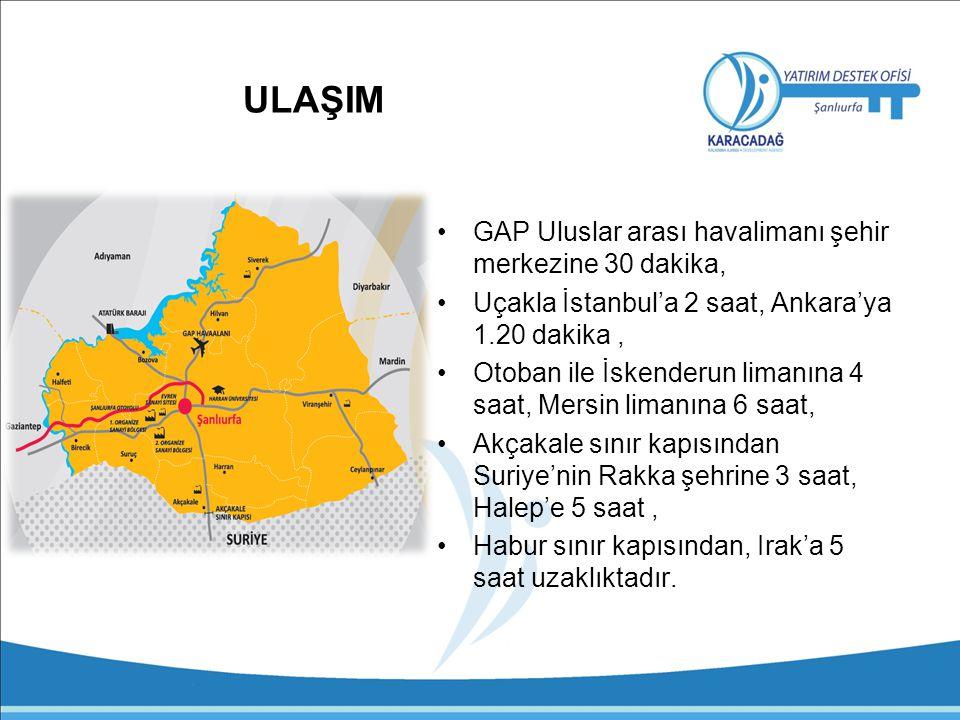 TARIMSAL ÜRETİM Şanlıurfa GAP illerinin merkezidir, devletin sulama yatırımlarından en fazla payı ilimiz almaktadır