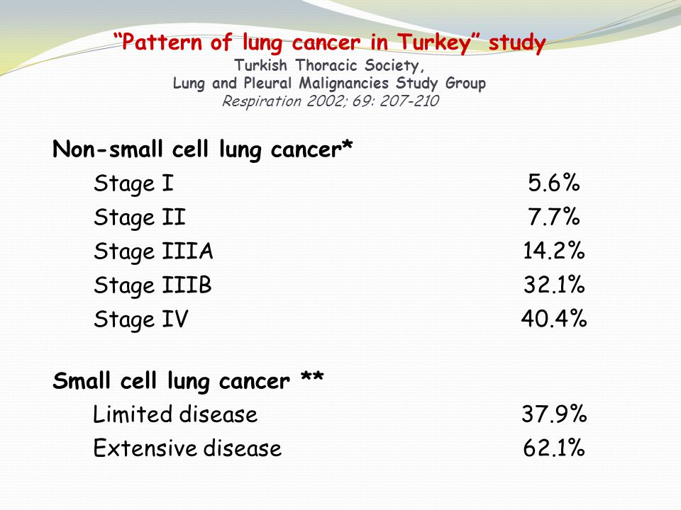 """Pattern of lung cancer in Turkey"" study Turkish Thoracic Society, Lung and Pleural Malignancies Study Group Respiration 2002; 69: 207-210 Non-small c"