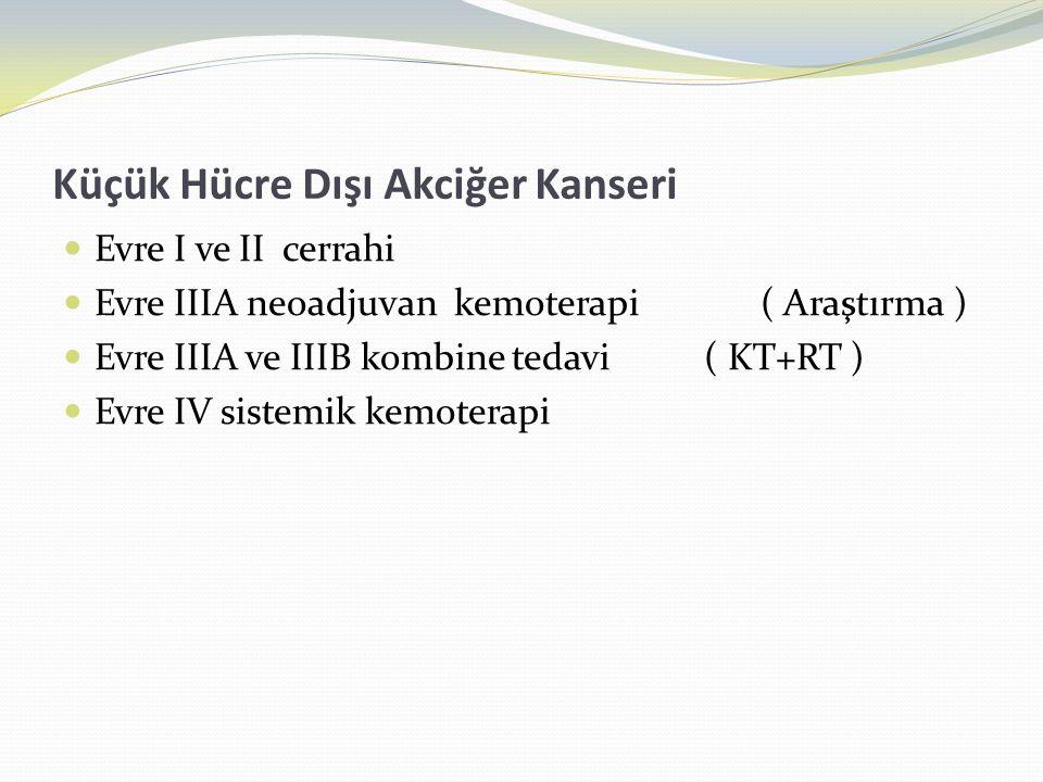 Küçük Hücre Dışı Akciğer Kanseri  Evre I ve II cerrahi  Evre IIIA neoadjuvan kemoterapi ( Araştırma )  Evre IIIA ve IIIB kombine tedavi ( KT+RT )  Evre IV sistemik kemoterapi