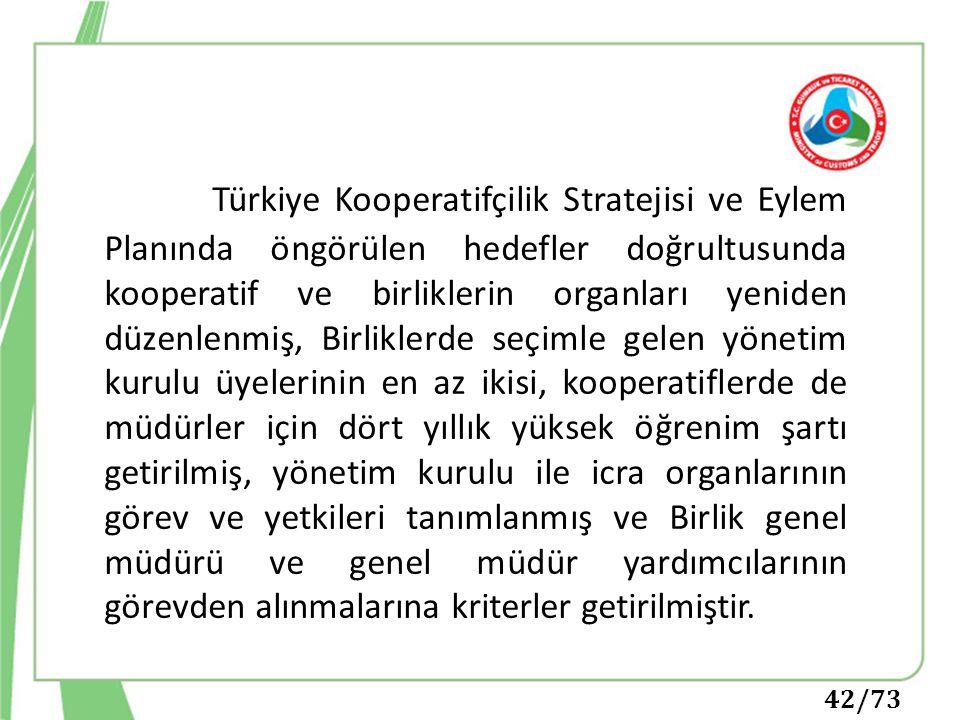 42/73 Türkiye Kooperatifçilik Stratejisi ve Eylem Planında öngörülen hedefler doğrultusunda kooperatif ve birliklerin organları yeniden düzenlenmiş, B