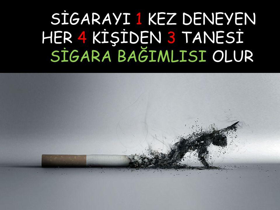 Sigara dumanında vücudumuz için zararlı 4.000'den fazla madde bulunur En tehlikeli maddeler: NİKOTİN - KARBONMONOKSİT - KATRAN • Esrar, eroin ve morfin gibi bağımlılık yapar • Kanser yapar • Egzoz gazıdır • Kana daha az oksijen gider • Cildi sarartır • Saç dökülmesi • Dokuların daha az beslenir • Erken yaşlanma • Solunum kapasitesini düşürür