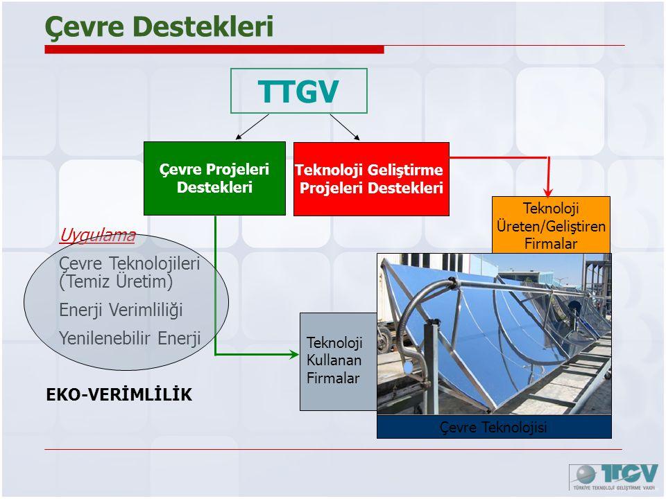 Teknoloji Kullanan Firmalar Teknoloji Üreten/Geliştiren Firmalar Çevre Teknolojisi Teknoloji Geliştirme Projeleri Destekleri Çevre Projeleri Destekleri TTGV Uygulama Çevre Teknolojileri (Temiz Üretim) Enerji Verimliliği Yenilenebilir Enerji Çevre Destekleri EKO-VERİMLİLİK