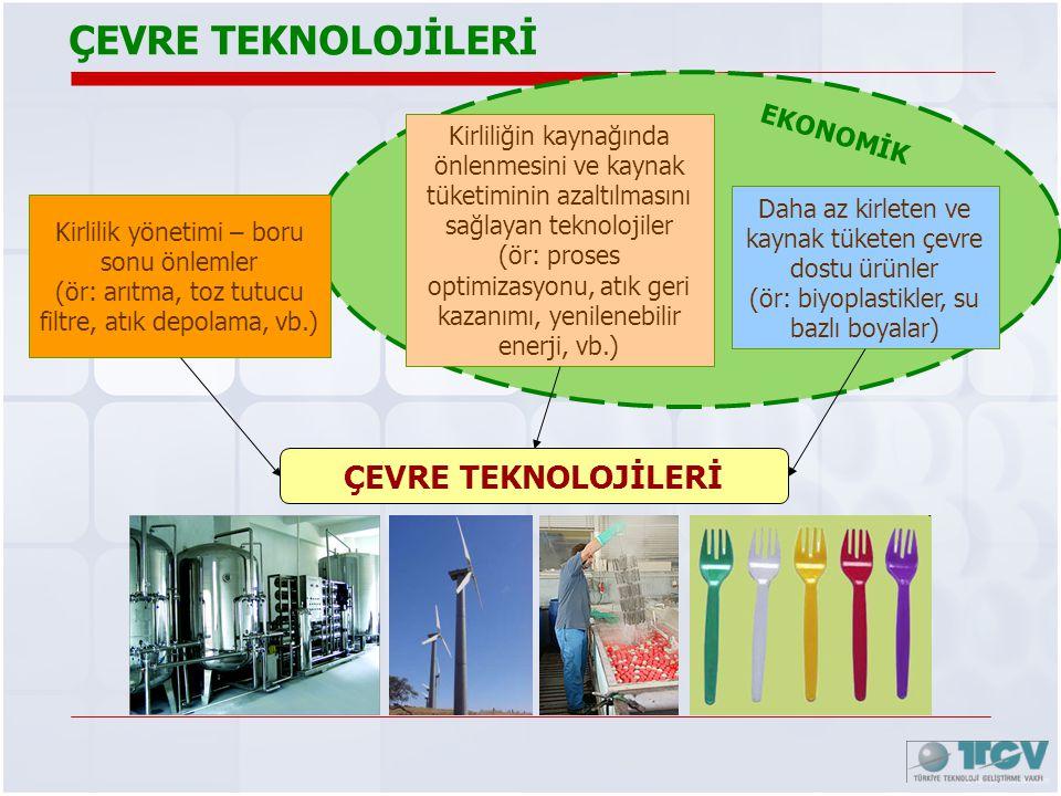 EKONOMİK Kirliliğin kaynağında önlenmesini ve kaynak tüketiminin azaltılmasını sağlayan teknolojiler (ör: proses optimizasyonu, atık geri kazanımı, yenilenebilir enerji, vb.) Daha az kirleten ve kaynak tüketen çevre dostu ürünler (ör: biyoplastikler, su bazlı boyalar) Kirlilik yönetimi – boru sonu önlemler (ör: arıtma, toz tutucu filtre, atık depolama, vb.) ÇEVRE TEKNOLOJİLERİ