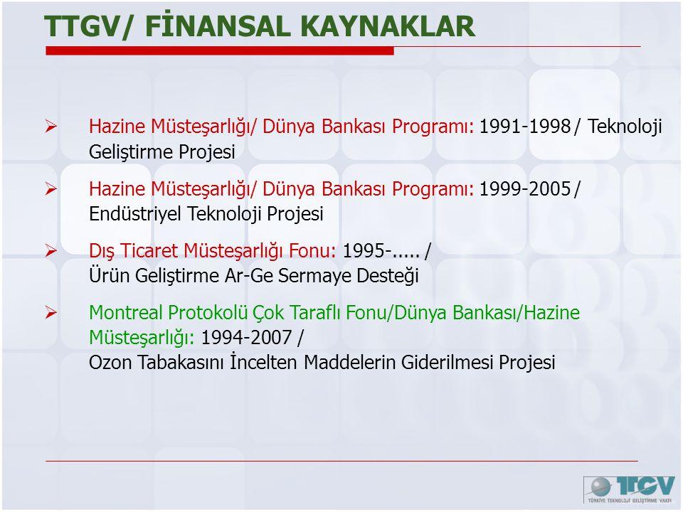 TTGV/ FİNANSAL KAYNAKLAR  Hazine Müsteşarlığı/ Dünya Bankası Programı: 1991-1998 / Teknoloji Geliştirme Projesi  Hazine Müsteşarlığı/ Dünya Bankası Programı: 1999-2005 / Endüstriyel Teknoloji Projesi  Dış Ticaret Müsteşarlığı Fonu: 1995-.....