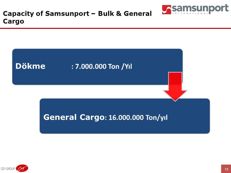 11 Capacity of Samsunport – Bulk & General Cargo Dökme : 7.000.000 Ton /Yıl General Cargo : 16.000.000 Ton/yıl
