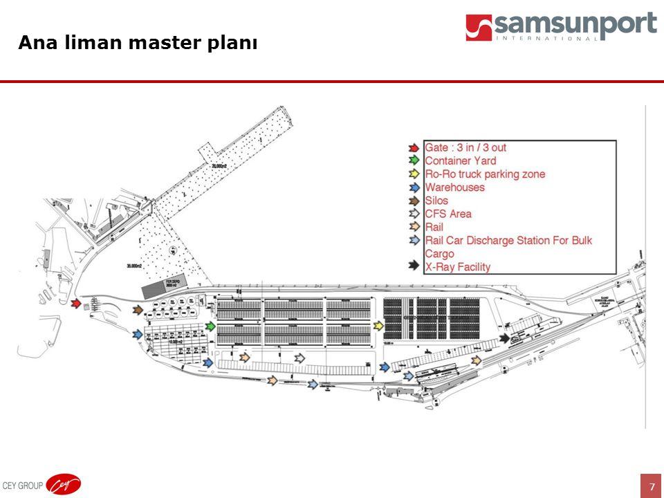 7 Ana liman master planı