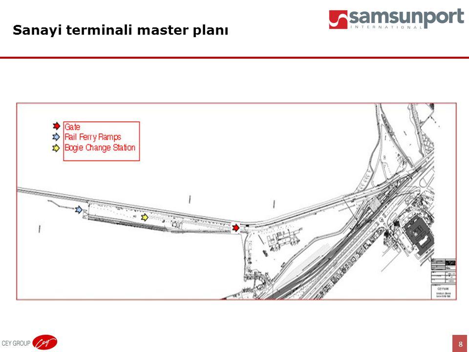 8 Sanayi terminali master planı