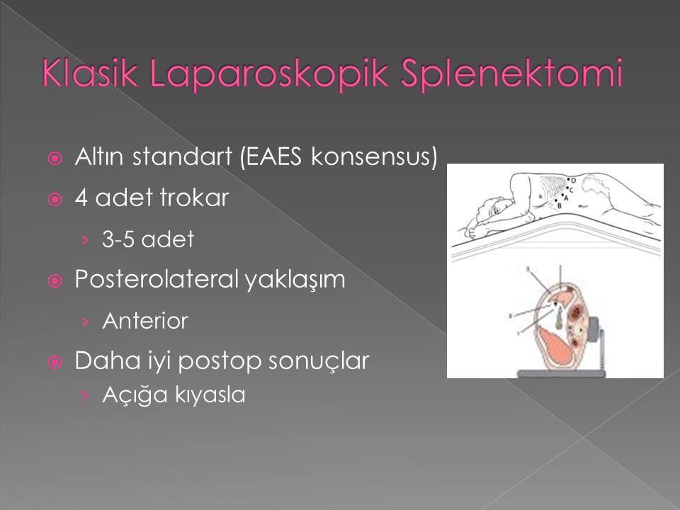  Altın standart (EAES konsensus)  4 adet trokar › 3-5 adet  Posterolateral yaklaşım › Anterior  Daha iyi postop sonuçlar › Açığa kıyasla
