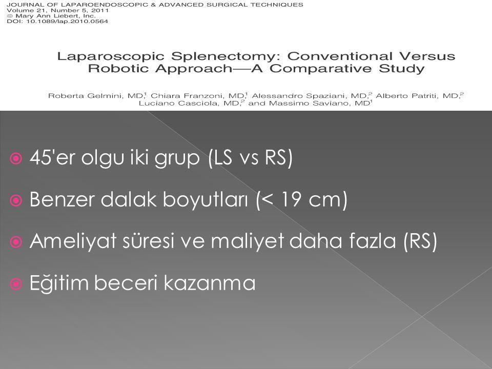  45'er olgu iki grup (LS vs RS)  Benzer dalak boyutları (< 19 cm)  Ameliyat süresi ve maliyet daha fazla (RS)  Eğitim beceri kazanma