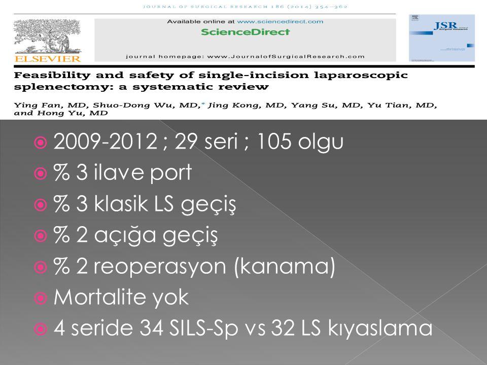  2009-2012 ; 29 seri ; 105 olgu  % 3 ilave port  % 3 klasik LS geçiş  % 2 açığa geçiş  % 2 reoperasyon (kanama)  Mortalite yok  4 seride 34 SIL