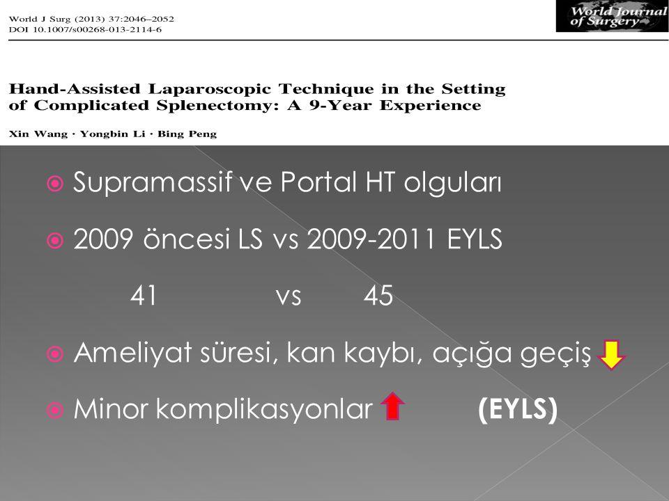 Supramassif ve Portal HT olguları  2009 öncesi LS vs 2009-2011 EYLS 41 vs 45  Ameliyat süresi, kan kaybı, açığa geçiş  Minor komplikasyonlar (EYL