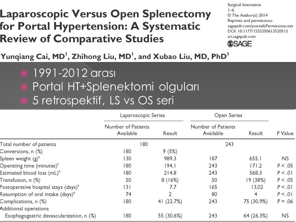  1991-2012 arası  Portal HT+Splenektomi olguları  5 retrospektif, LS vs OS seri