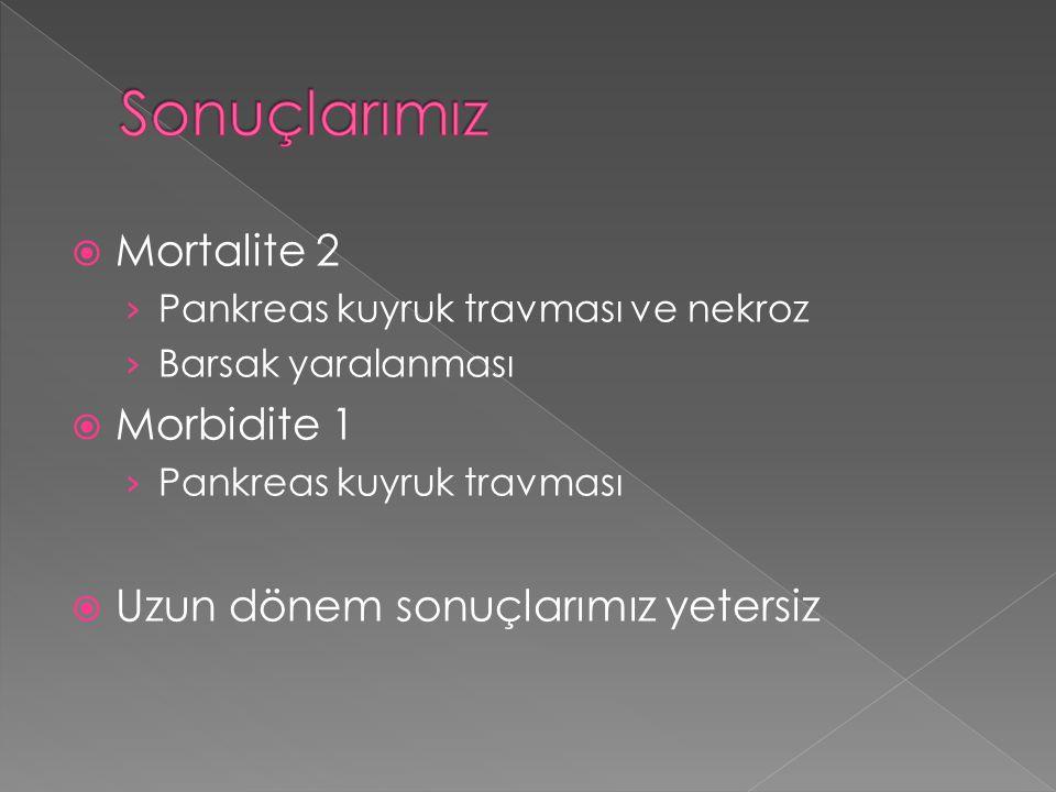  Mortalite 2 › Pankreas kuyruk travması ve nekroz › Barsak yaralanması  Morbidite 1 › Pankreas kuyruk travması  Uzun dönem sonuçlarımız yetersiz