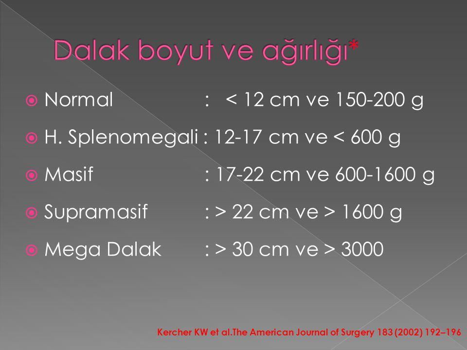  Normal : < 12 cm ve 150-200 g  H. Splenomegali : 12-17 cm ve < 600 g  Masif : 17-22 cm ve 600-1600 g  Supramasif : > 22 cm ve > 1600 g  Mega Dal