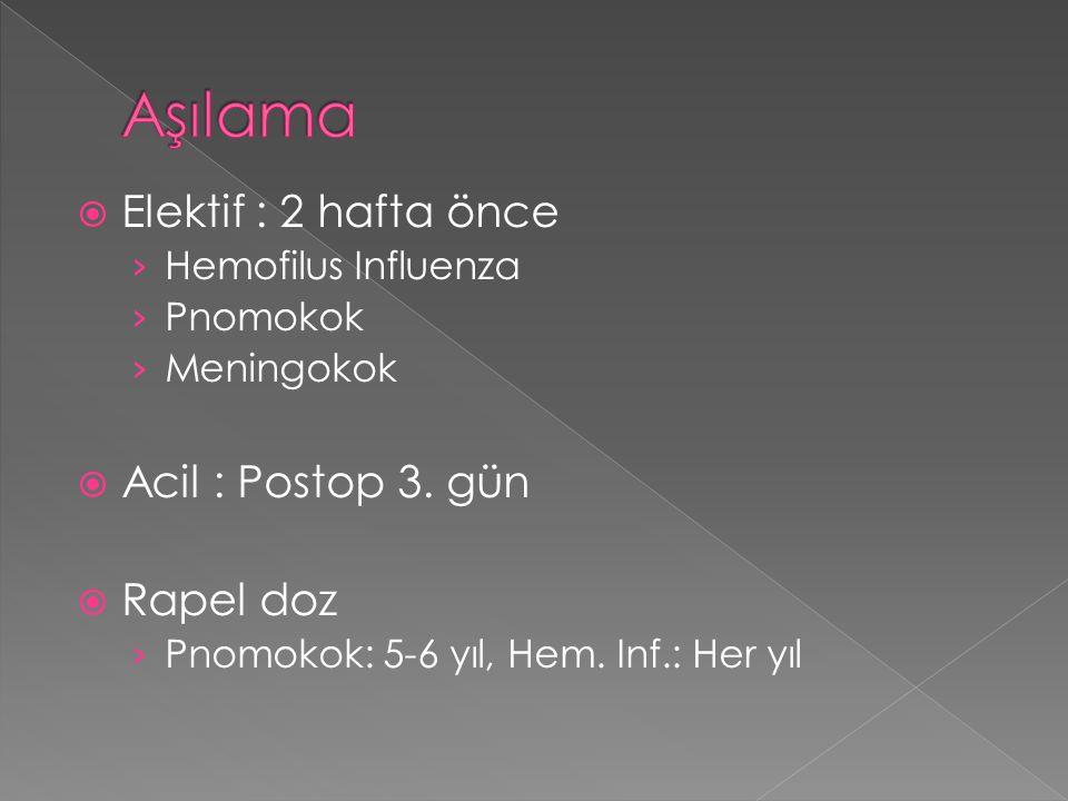  Elektif : 2 hafta önce › Hemofilus Influenza › Pnomokok › Meningokok  Acil : Postop 3. gün  Rapel doz › Pnomokok: 5-6 yıl, Hem. Inf.: Her yıl