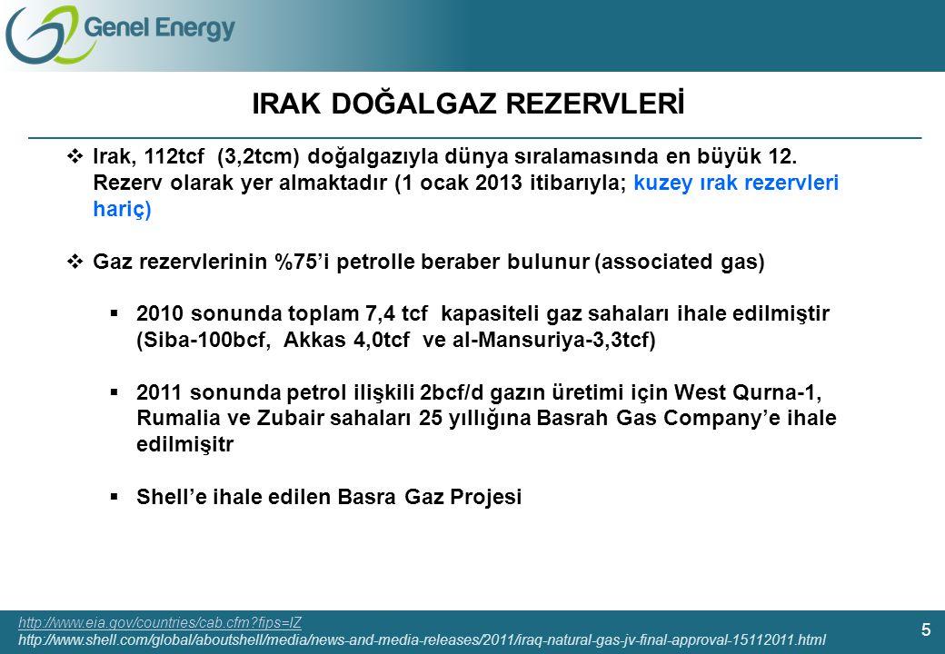 104 126 147 92 144 168 183 182 180 206 209 224 181 190 221 Charts 28 105 129 17 73 89 141 188 35 84 156 178 Other colours IRAK DOĞALGAZ REZERVLERİ 5 http://www.eia.gov/countries/cab.cfm fips=IZ http://www.shell.com/global/aboutshell/media/news-and-media-releases/2011/iraq-natural-gas-jv-final-approval-15112011.html  Irak, 112tcf (3,2tcm) doğalgazıyla dünya sıralamasında en büyük 12.
