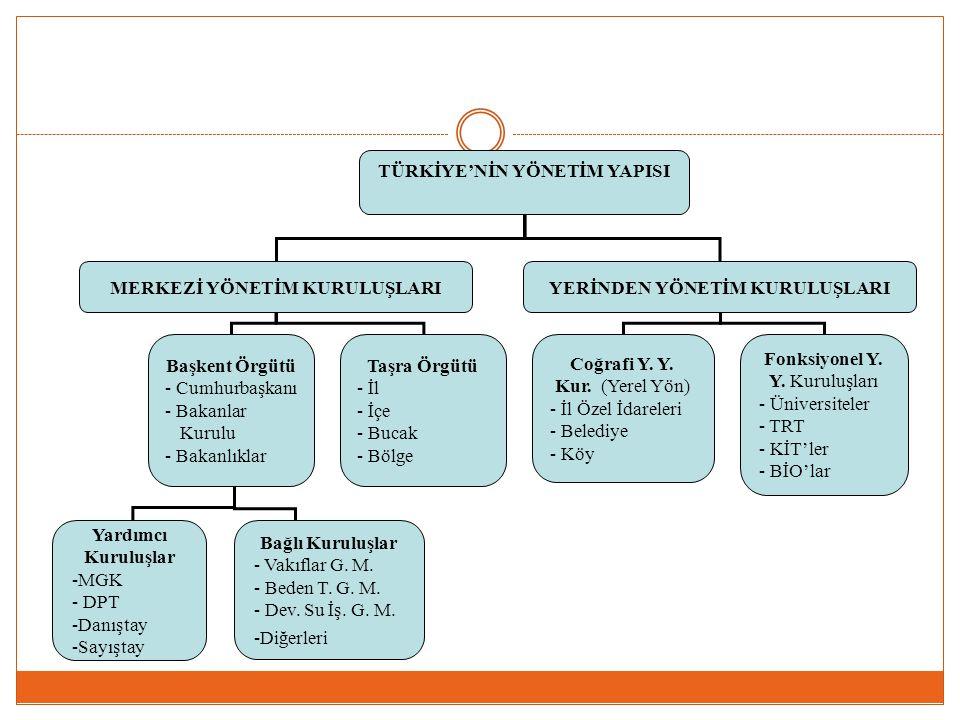 İl Encümeni  İl Encümeni il özel idaresinin diğer karar organıdır.