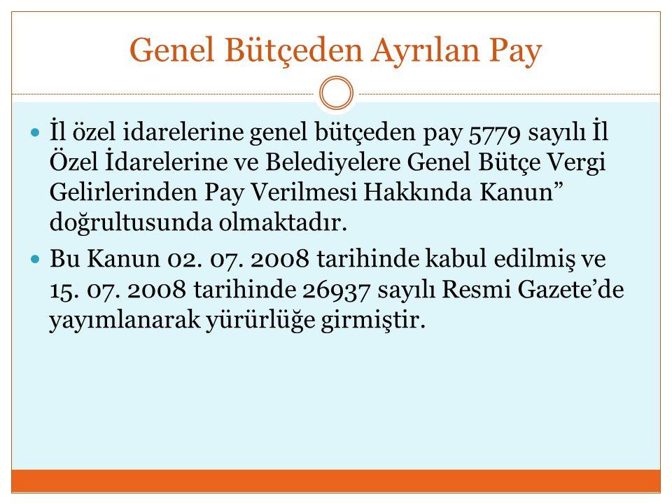 Genel Bütçeden Ayrılan Pay  İl özel idarelerine genel bütçeden pay 5779 sayılı İl Özel İdarelerine ve Belediyelere Genel Bütçe Vergi Gelirlerinden Pa