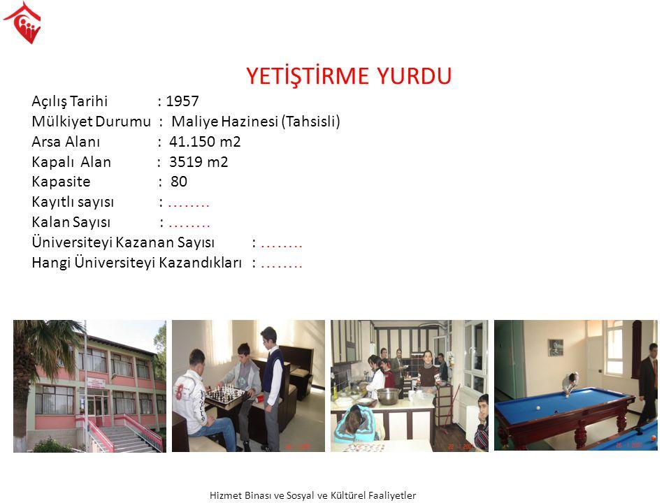 YETİŞTİRME YURDU Açılış Tarihi : 1957 Mülkiyet Durumu : Maliye Hazinesi (Tahsisli) Arsa Alanı : 41.150 m2 Kapalı Alan : 3519 m2 Kapasite : 80 Kayıtlı