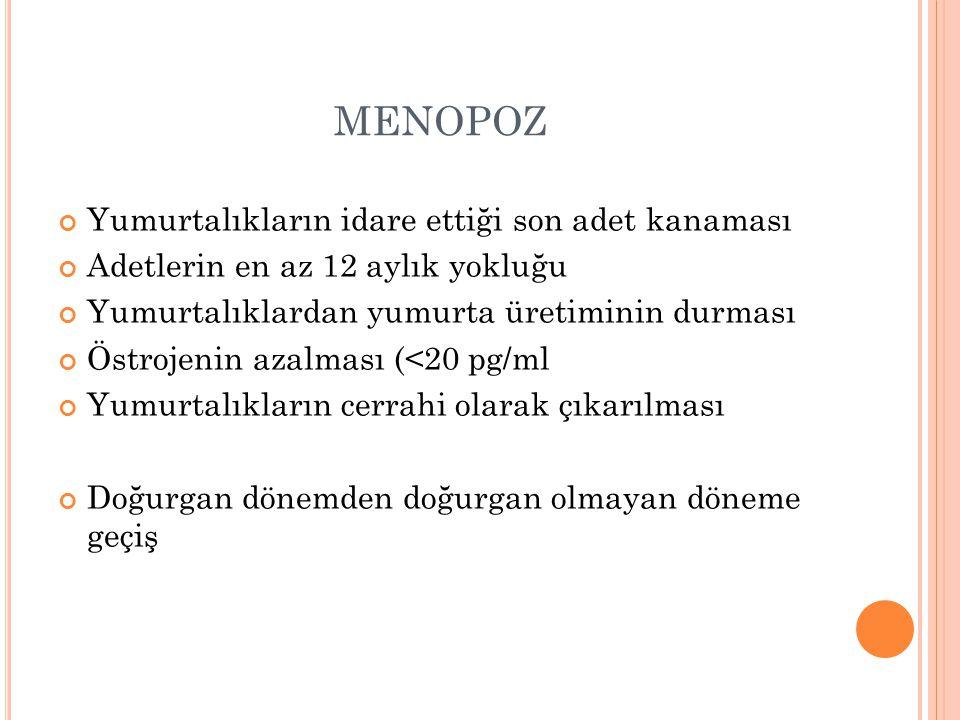 MENOPOZ Hayatın doğal bir aşaması Kadınların hayatında ilk adetten sonraki ikinci büyük psikolojik ve fiziki değişimin başlangıcıdır