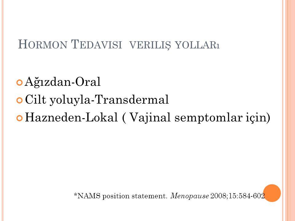 H ORMON T EDAVISI VERILIŞ YOLLARı Ağızdan-Oral Cilt yoluyla-Transdermal Hazneden-Lokal ( Vajinal semptomlar için) *NAMS position statement. Menopause