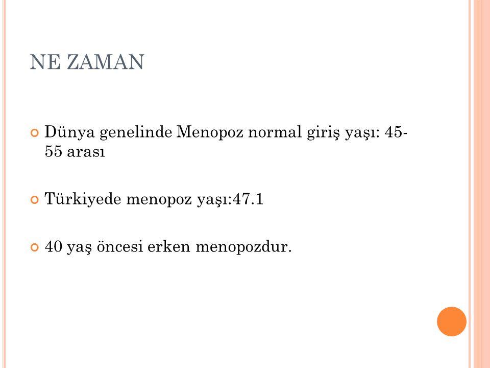 NE ZAMAN Dünya genelinde Menopoz normal giriş yaşı: 45- 55 arası Türkiyede menopoz yaşı:47.1 40 yaş öncesi erken menopozdur.