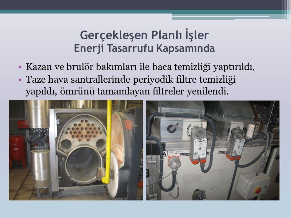 Gerçekleşen Planlı İşler Enerji Tasarrufu Kapsamında •Kazan ve brulör bakımları ile baca temizliği yaptırıldı, •Taze hava santrallerinde periyodik fil