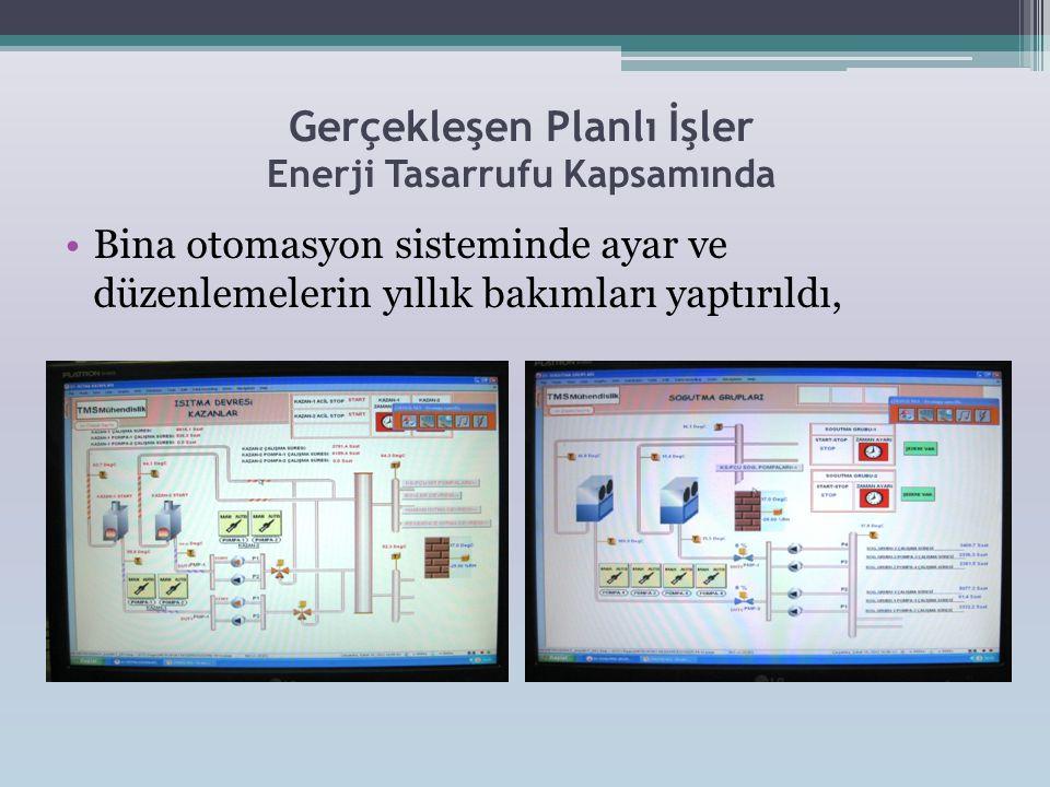 Gerçekleşen Planlı İşler Enerji Tasarrufu Kapsamında •Bina otomasyon sisteminde ayar ve düzenlemelerin yıllık bakımları yaptırıldı,
