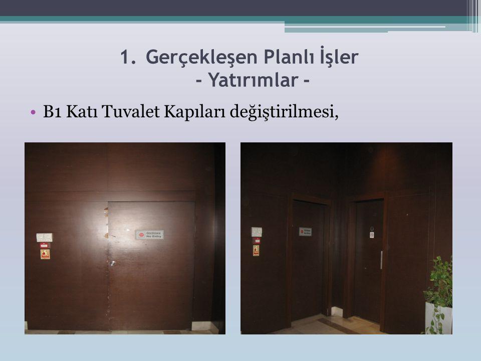 1.Gerçekleşen Planlı İşler - Yatırımlar - •B1 Katı Tuvalet Kapıları değiştirilmesi,