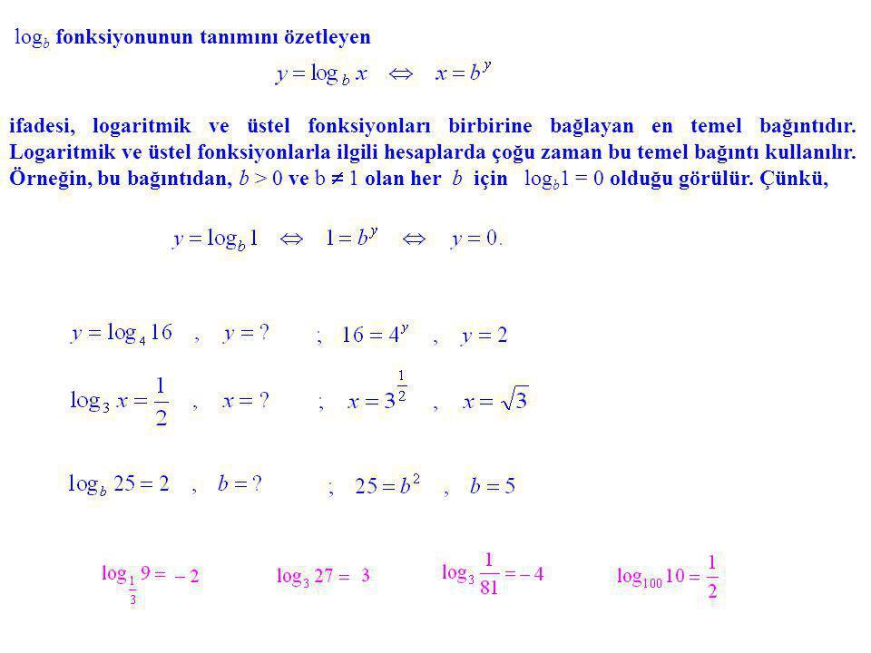 log b fonksiyonunun tanımını özetleyen ifadesi, logaritmik ve üstel fonksiyonları birbirine bağlayan en temel bağıntıdır. Logaritmik ve üstel fonksiyo