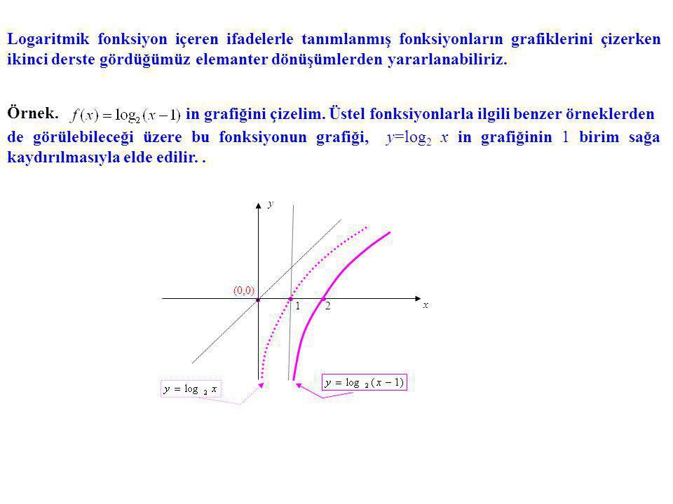 2 Logaritmik fonksiyon içeren ifadelerle tanımlanmış fonksiyonların grafiklerini çizerken ikinci derste gördüğümüz elemanter dönüşümlerden yararlanabiliriz.