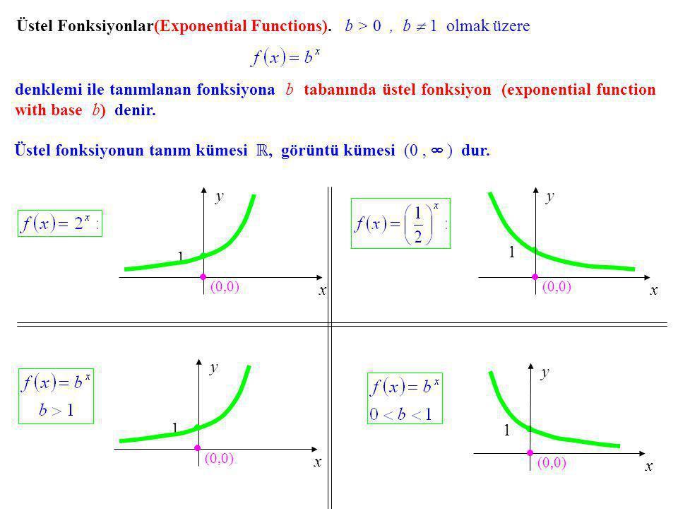 Üstel Fonksiyonlar(Exponential Functions). b > 0, b  1 olmak üzere denklemi ile tanımlanan fonksiyona b tabanında üstel fonksiyon (exponential functi