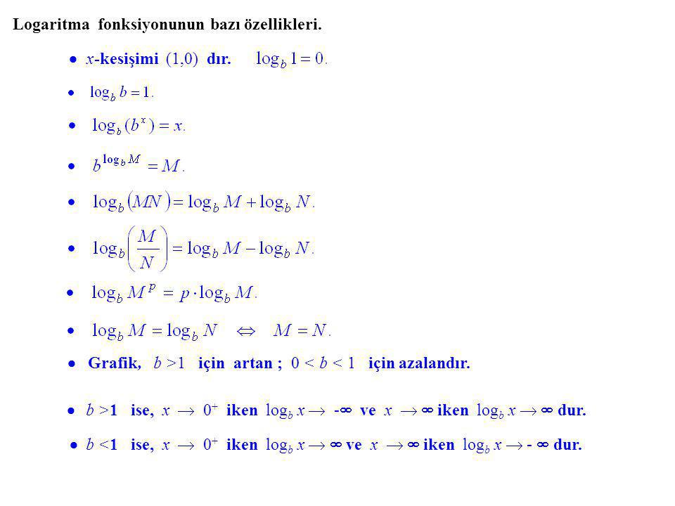 Logaritma fonksiyonunun bazı özellikleri.  x-kesişimi (1,0) dır.  Grafik, b >1 için artan ; 0 < b < 1 için azalandır.  b >1 ise, x  0 + iken log b