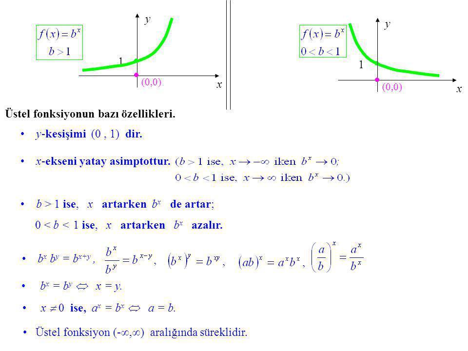 x y 1 1 x y Üstel fonksiyonun bazı özellikleri. • y-kesişimi (0, 1) dir. • x-ekseni yatay asimptottur. • b > 1 ise, x artarken b x de artar; 0 < b < 1